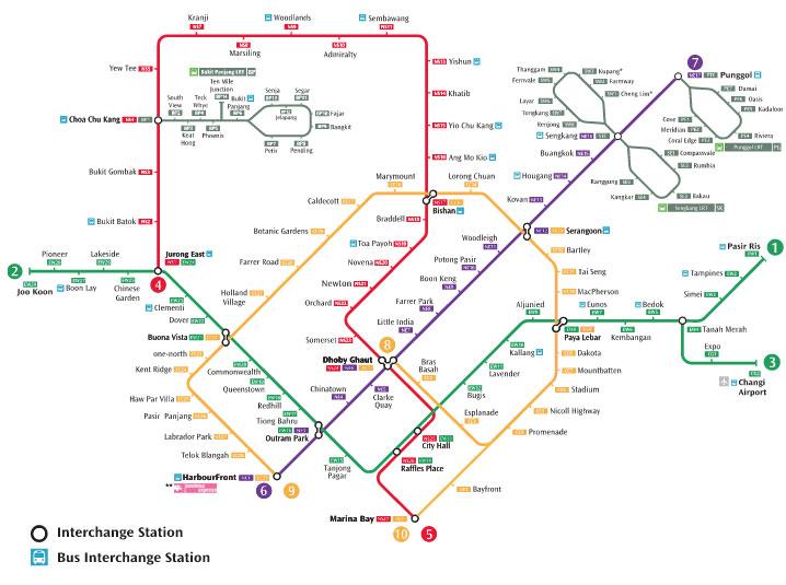 MRT - รถไฟฟ้าใต้ดินของชาวสิงค์โปร์